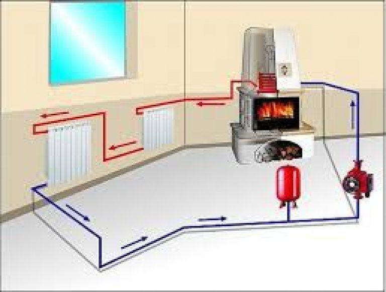 Своими руками сделать отопление дома